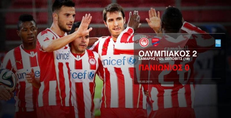 Olympiacos – Panionios 2-0