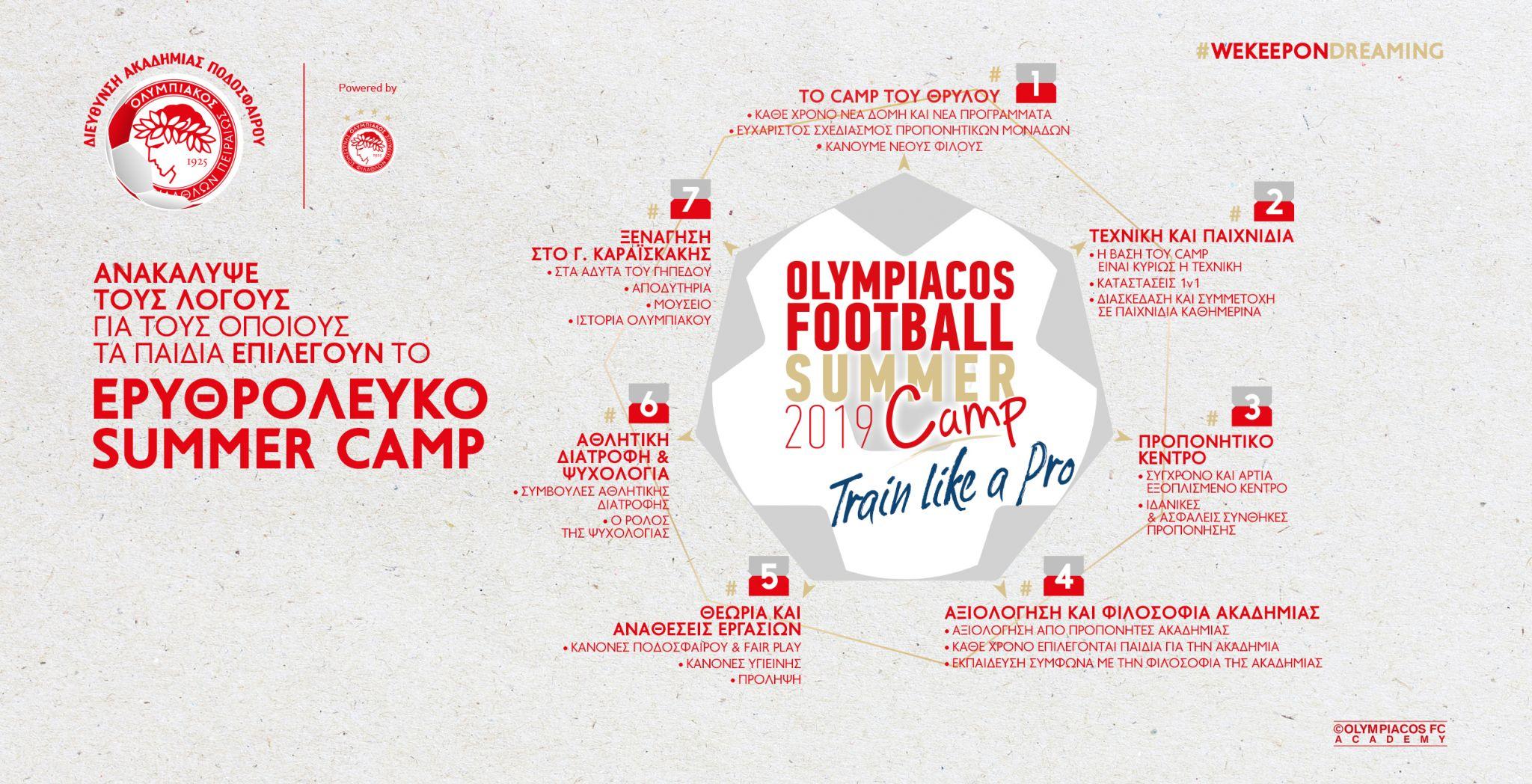 Έρχεται το 19ο ερυθρόλευκο Summer Camp!
